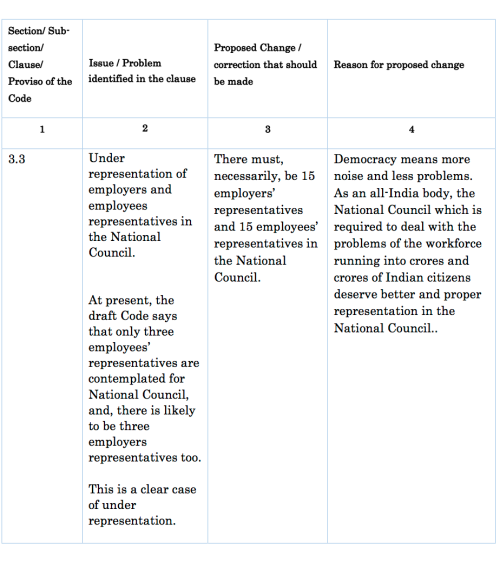 Letter 6 on Labour Code Page 2