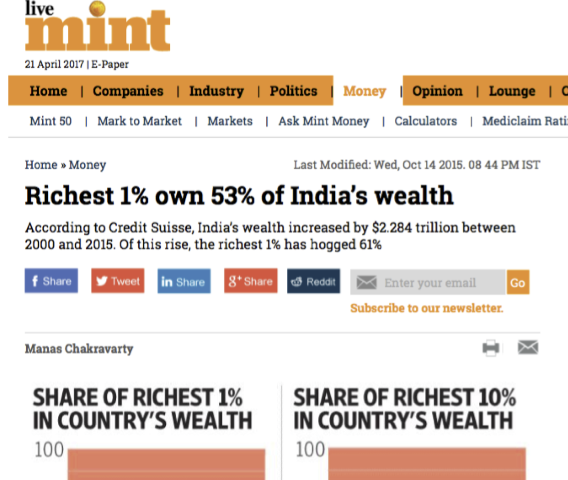 1% own 53%